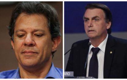 Bolsonaro lidera entre católicos e evangélicos; Haddad possui preferência de ateus